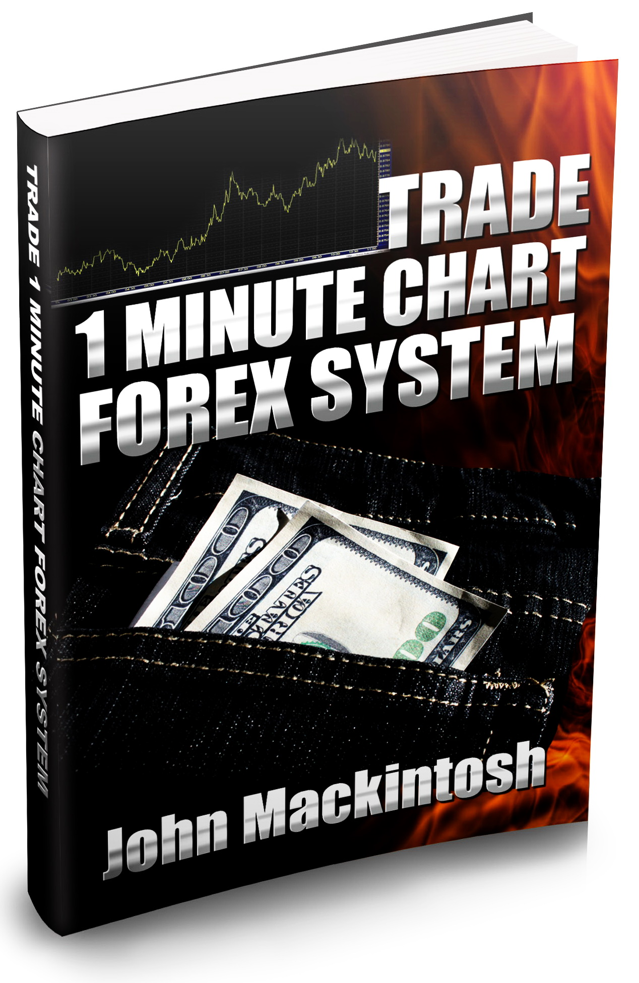 Trading 1 minute charts forex